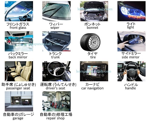 Japanese vocabulary parts of car - Japanese words by theme