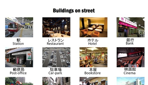 Japanese vocabulary on building on street