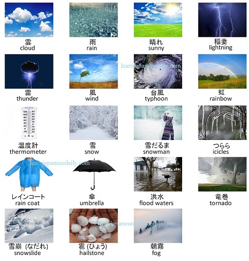 Japanese vocabulary on weather - Japanese words by theme